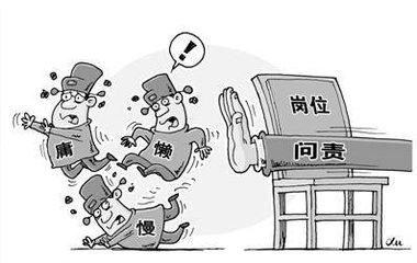 乱作为、慢作为 九江市国土资源局通报3起典型问题