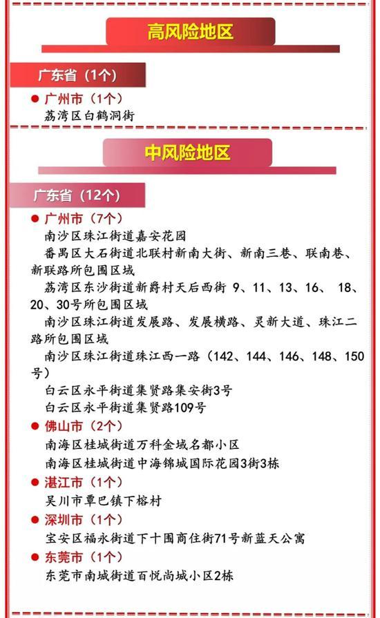 """威尼斯人真人一地往来深圳航线暂停 最新管控要求""""14+7+7"""""""