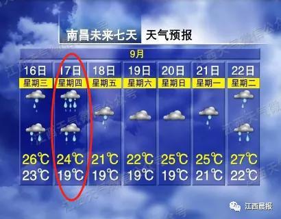 气温跌回1字头!暴雨、大风天气来袭 这些事一定要注意