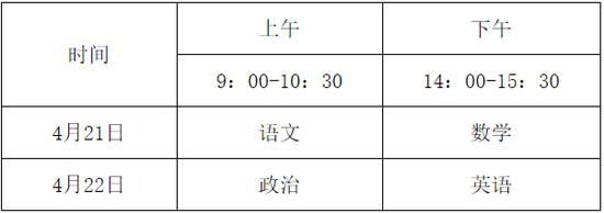 权威发布!江西省2018年体育单招文化统考考生须知