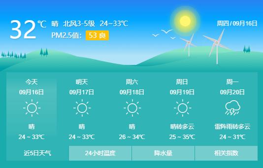 南昌中秋期间有啥活动?天气如何?这份假期提示收好