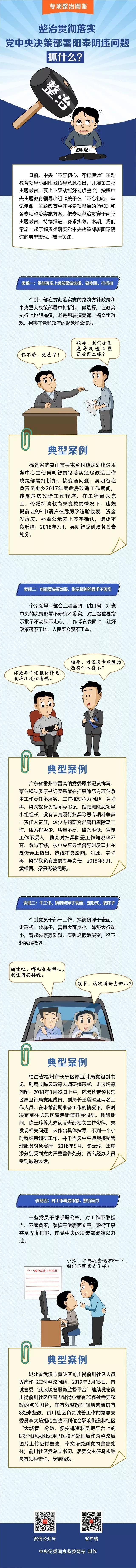 对党中央决策部署阳奉阴违 这四种典型表现要整治