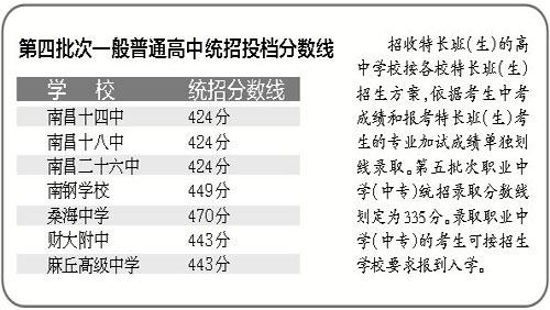南昌公布一般普通高中和职业中学(中专)分数线