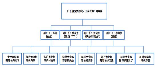 南昌方大特钢5・29事故调查 行政处罚(党纪处分)19人