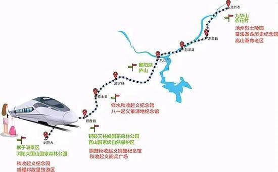 长九池铁路线路图