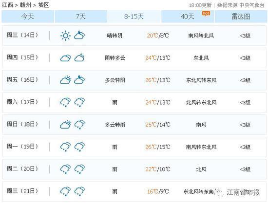 九江的天气