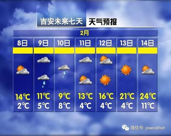 鹰潭今日最低温0℃