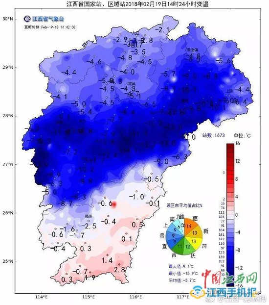 """""""雨水""""节气开启江西湿冷天气 部分地区降温11℃"""