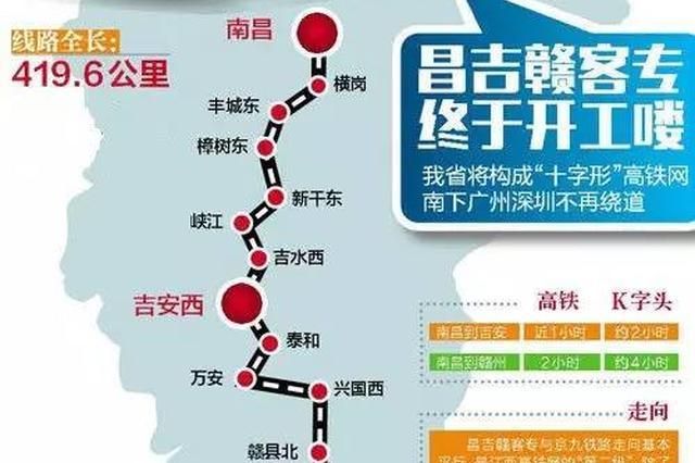 总投资超过500亿元 明升昌赣客专进展怎样?