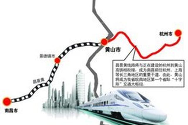 都昌至南昌规划高速公路 开工建设昌景黄铁路