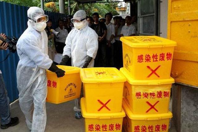 江西医疗废物管理项目工作获表彰