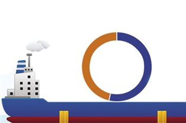上半年江西外贸进出口达1816.4亿元 增长13.1%