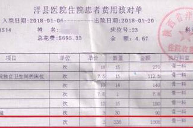 老人住院14天未进重症监护室 被收336次监护费