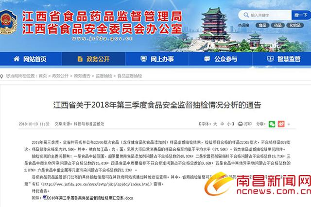 江西公布第三季度食品安全抽检情况 合格率97.56%