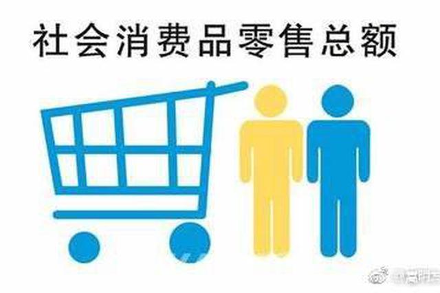 前10月江西社会消费品零售总额5978.9亿元