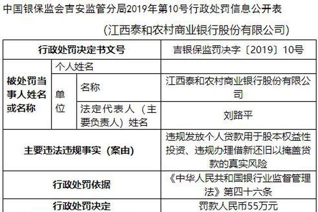江西泰和农商行两宗违法罚55万 借新还旧掩盖贷款风险