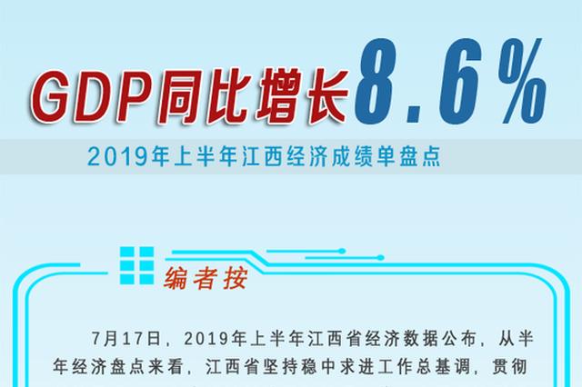 图解:2019年上半年江西省经济成绩单