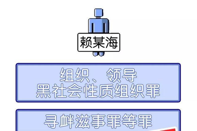 """赣州17人涉黑案一审宣判 """"黑老大""""获刑19年"""