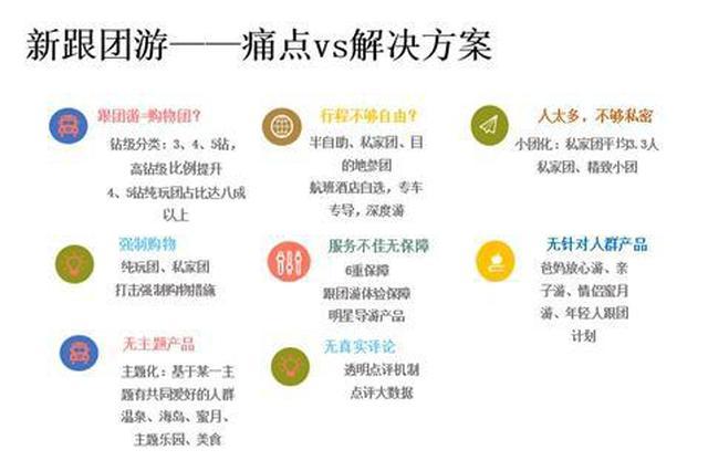中国人出境游新趋势:新私家团兴起 游客数翻倍增长