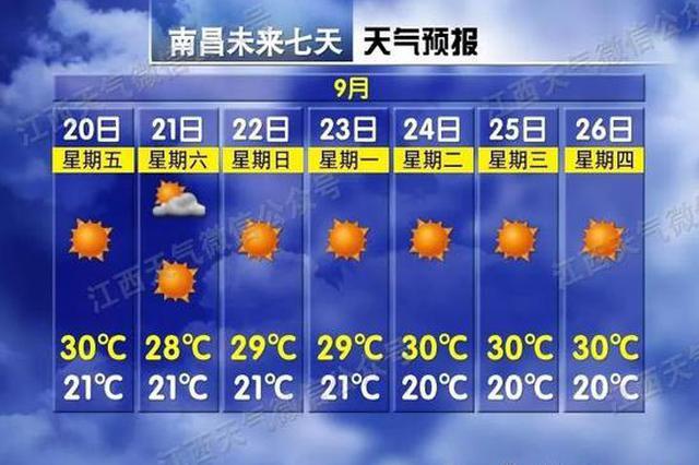 大风!降温!强冷空气要来 南昌最低20℃