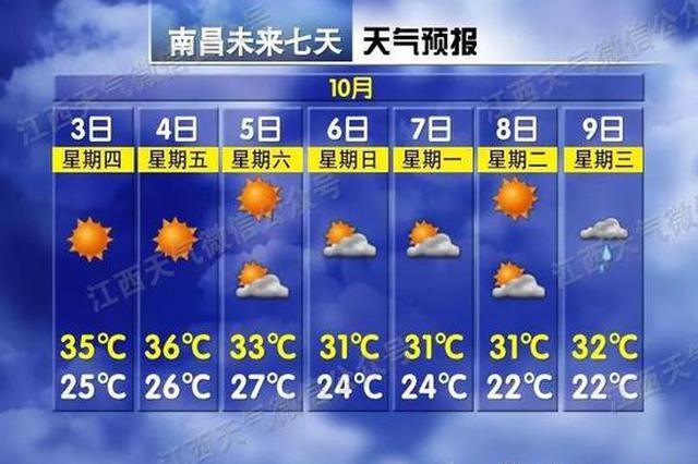 最高溫37.6℃!冷空氣發貨!江西接下來的天氣…