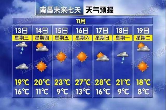 最强冷空气到货 江西最冷地方将降至5℃