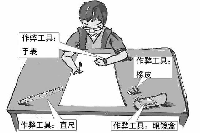 开公司卖考试作弊器 南昌一男子获利130余万元被捕