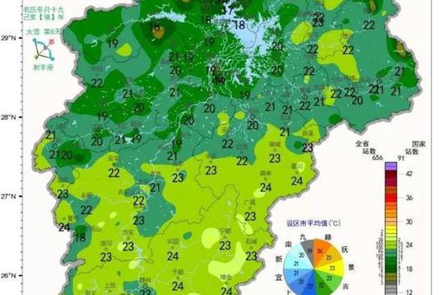 最低-1℃!江西天气马上急转弯!大风+大降温…