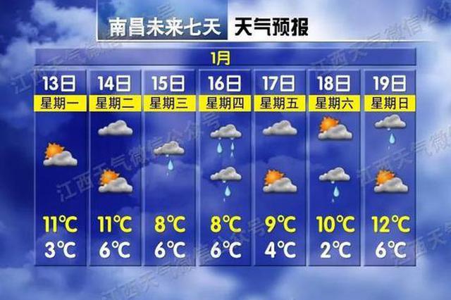 21℃!江西强势升温 很快又会大降温!儿科病房爆满