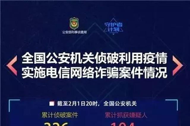 临川警方提示!疫情期间电信网络诈骗多发 有人被骗…