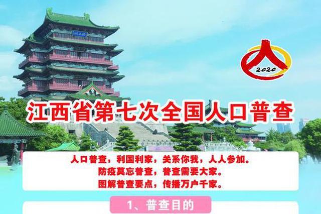 一图读懂:江西省第七次全国人口普查