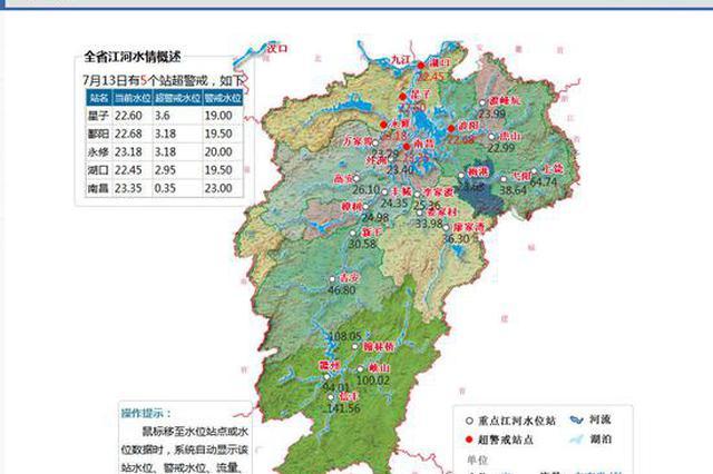 江西5个水文站超警 鄱阳湖水文站星子站超警3.6米
