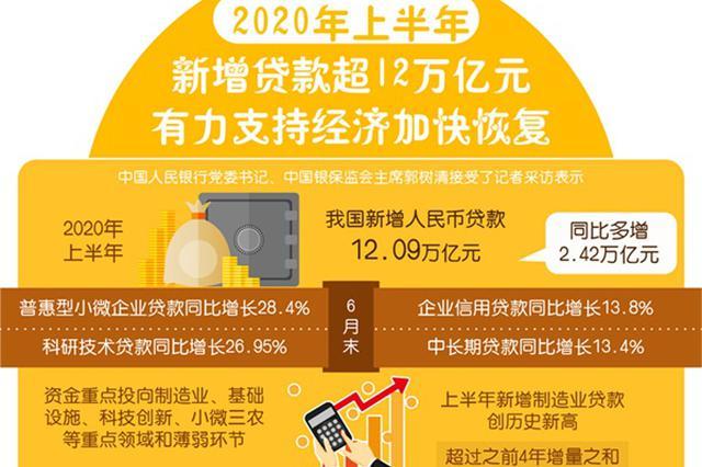 访中国人民银行党委书记、中国银保监会主席郭树清