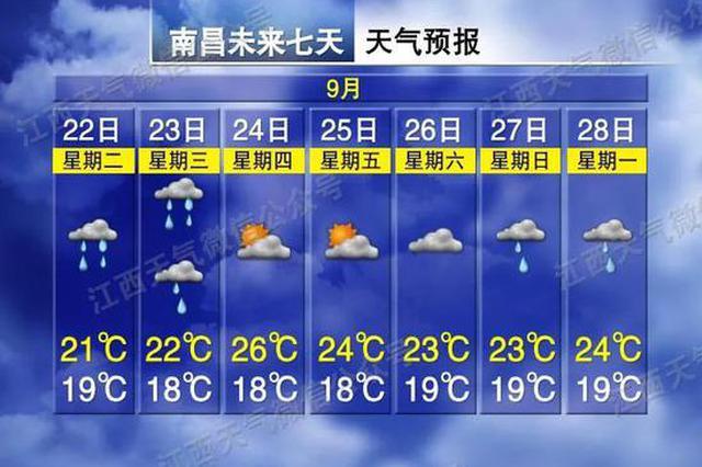 南昌今明两天有中到大雨 气温略有下降