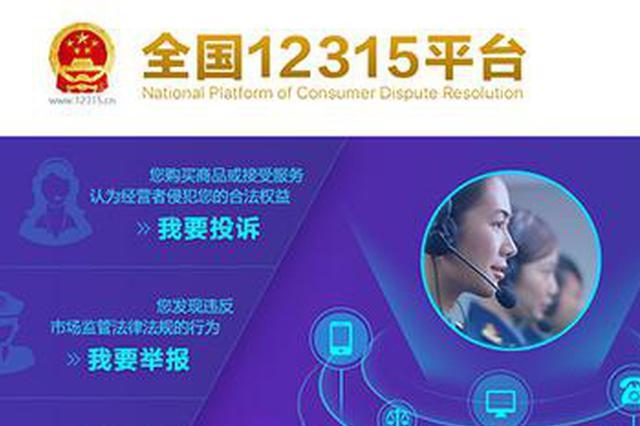 国庆假期南昌12315接听来电1755件 投诉量同比翻一倍