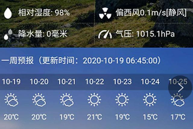 最低气温8℃!九江一夜入冬?