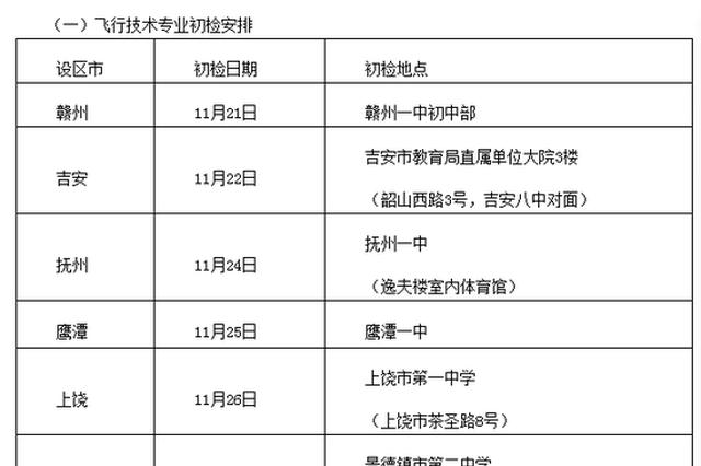 2021年高校在赣招飞加试工作11月21日至12月3日进行