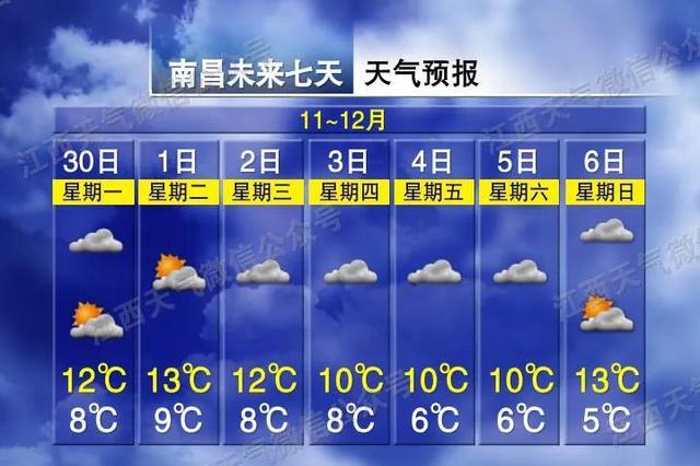 官宣!南昌提早12天入冬 又要来两股冷空气