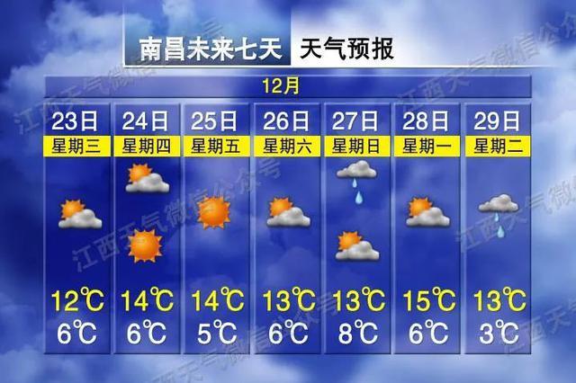 江西又要下雪了!12月29至30日冷空气来袭