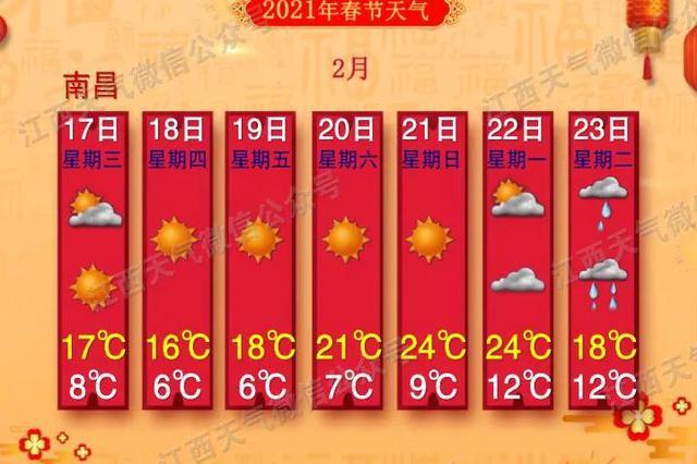 江西气温继续下降 最低气温出现在18日早晨仅3℃