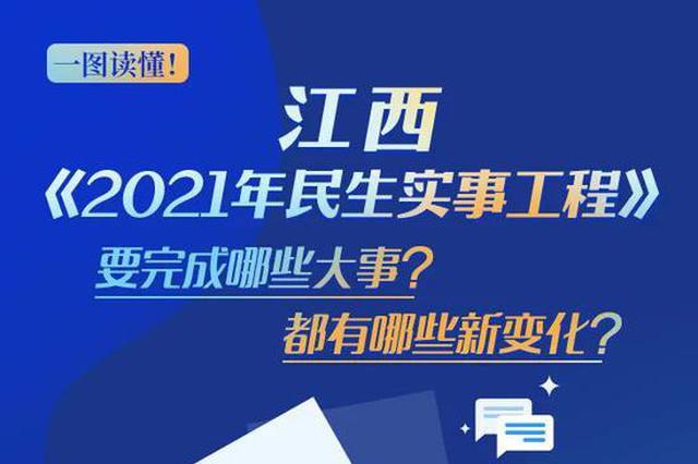 一图读懂!江西2021年要完成哪些民生实事?