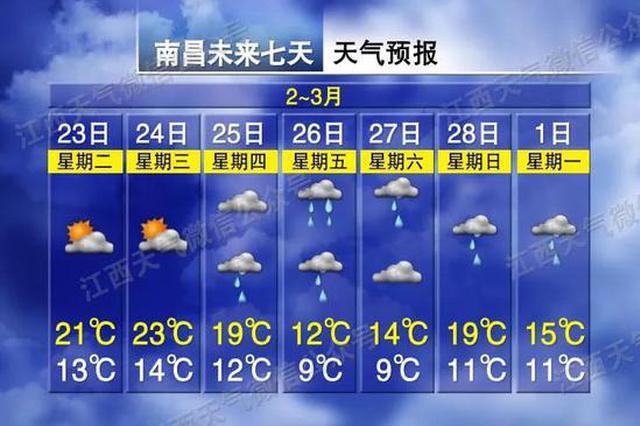 冷空气来袭!本周江西降温6到8℃ 下周庐山还可能下雪