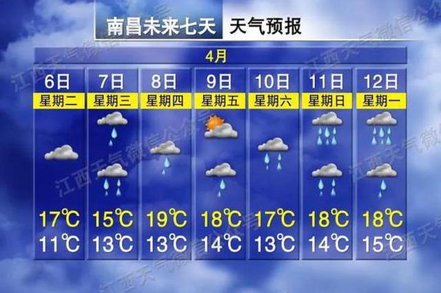 雨雨雨!江西最新天气…