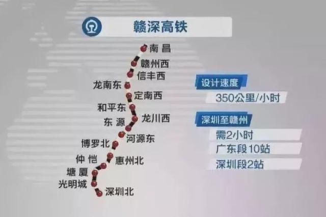 赣深高铁将于今年底建成 南昌至深圳将压缩至4小时