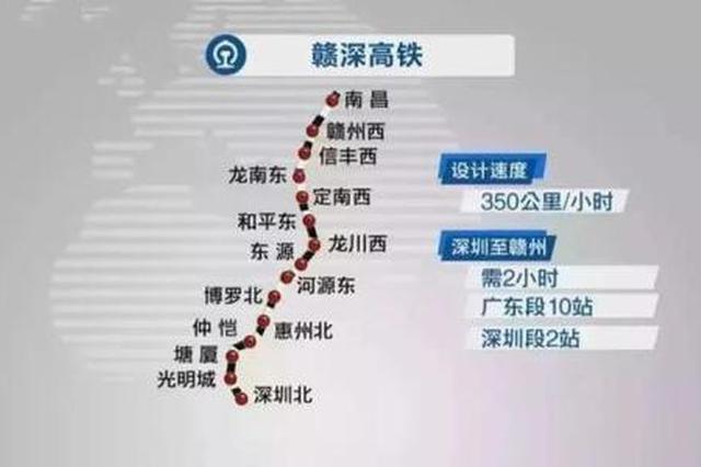 赣深高铁要来了!南昌到深圳最快3.5小时