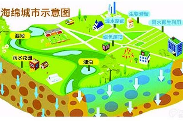 江西财政下达鹰潭市海绵城市示范建设补助资金1.8亿元