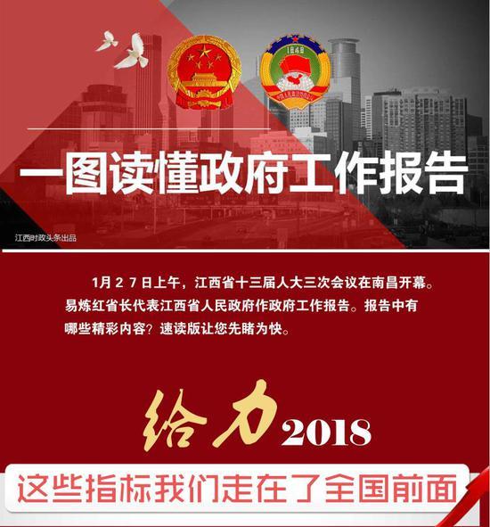 江西省十三届人大三次会议开幕 速读政府工作报告