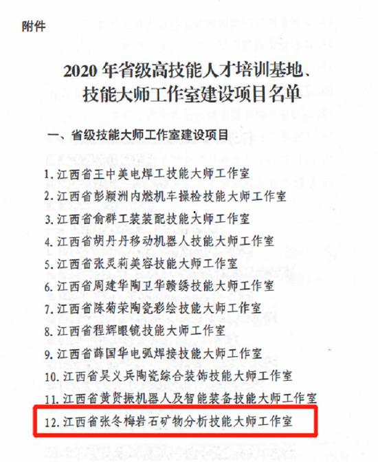 江西应用技术职业学院成功申报省级技能大师工作室