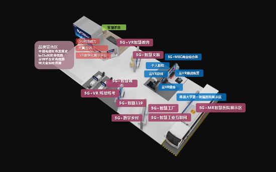 展览馆功能区全景
