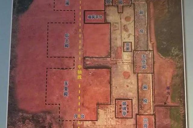 明升大上清宫考古成果:出土文物遗迹规格堪比故宫